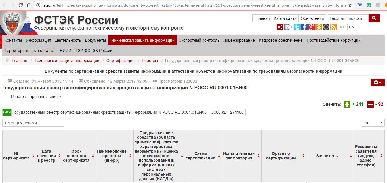 реестр средств защиты информации ФСТЭК